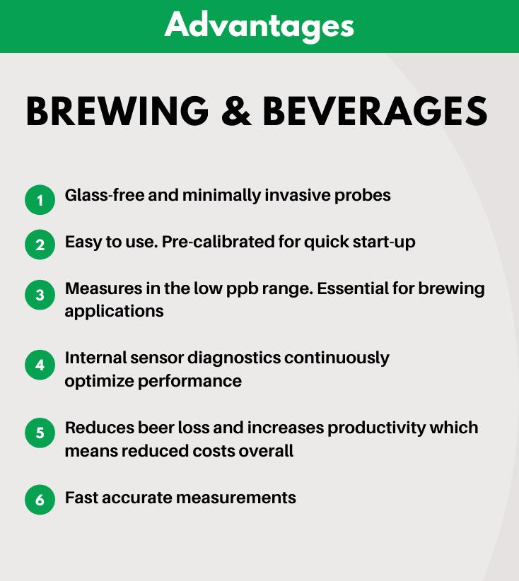 Advantages of Polestar Optical Sensors for Brewing and Beverages